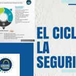 El ciclo de la Seguridad de la Información de Cloud Seguro